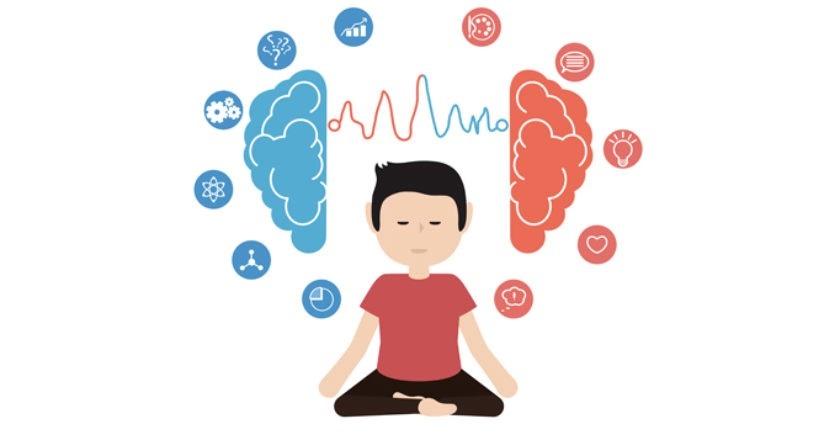 Photo of ذهن آگاهی چیست؟